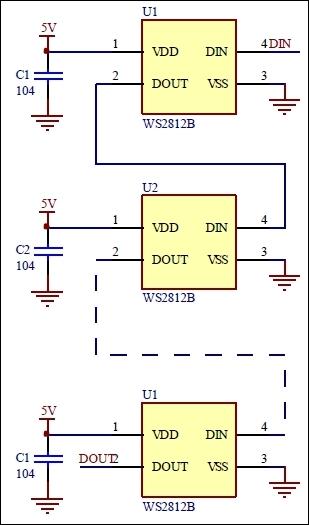 버섯][부품] RGB BAR ( WS2812 , WS2812B , WS2813 ) 정리