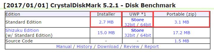 CrystalDiskMark (크리스탈디스크마크)로 내 SSD 속도 측정하기