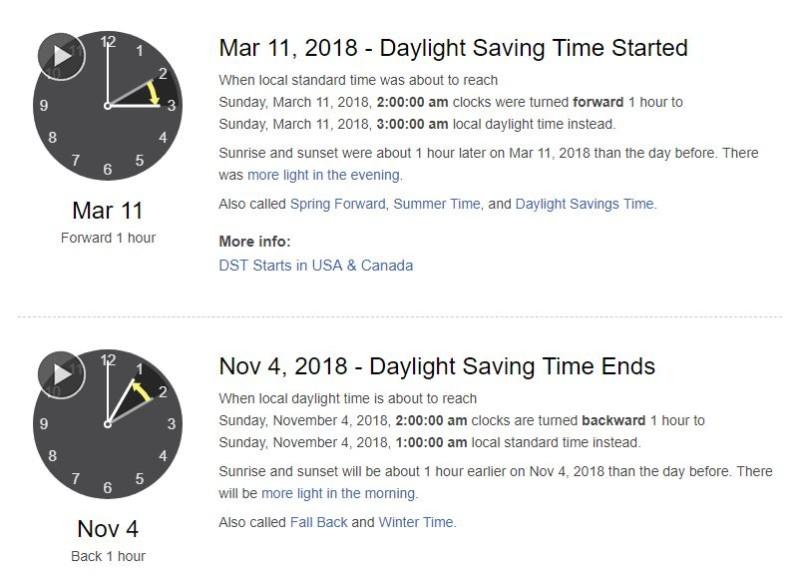 출처 https://www.timeanddate.com/time/change/canada