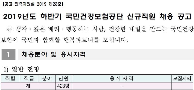"""ʵë¯¼ê±´ê°•ë³´í—˜ê³µë‹¨ ̱""""용공고 2019 ʱ´ë³´ ͕˜ë°˜ê¸° ̞ì†Œì""""œ ͕ëª© ˄¤ì´ë²"""" ˸""""로그"""